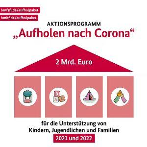 Aufholpaket_Corona